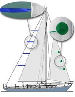 Picture for category Mainsail and Genoa Tell Tales