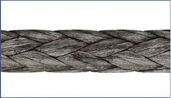 Picture for category Liros D Pro Core Dyneema
